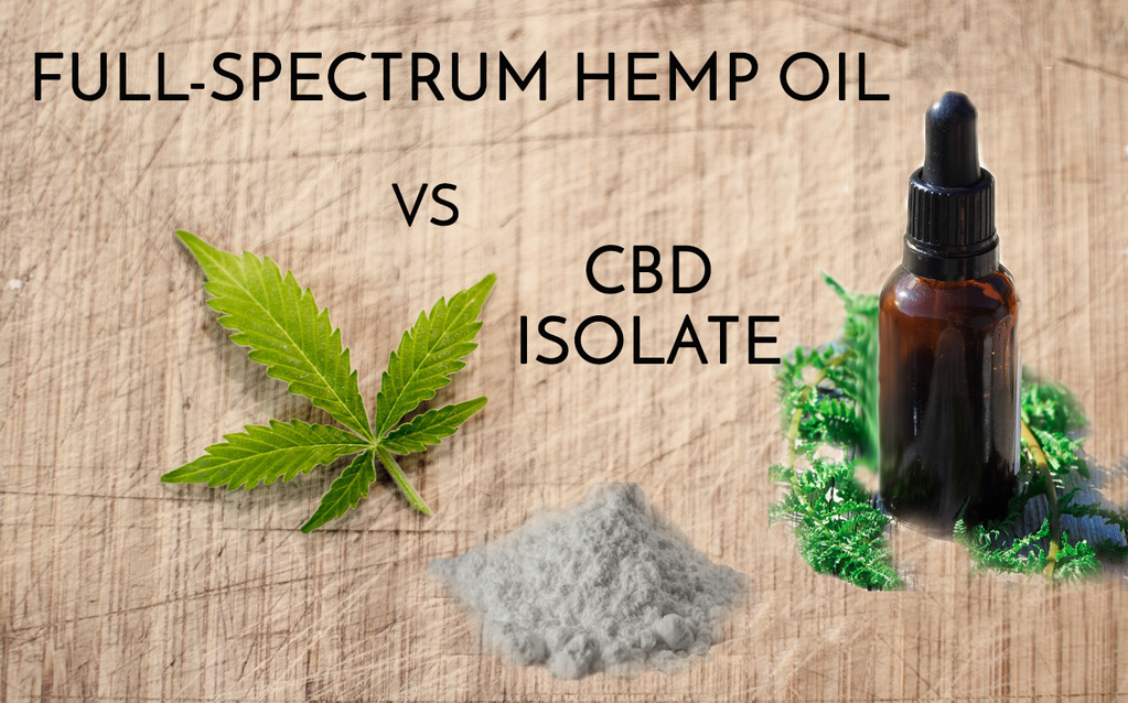 How CBD Buyer's Guide Will Help You Shop The Best CBD Oil In 2020?